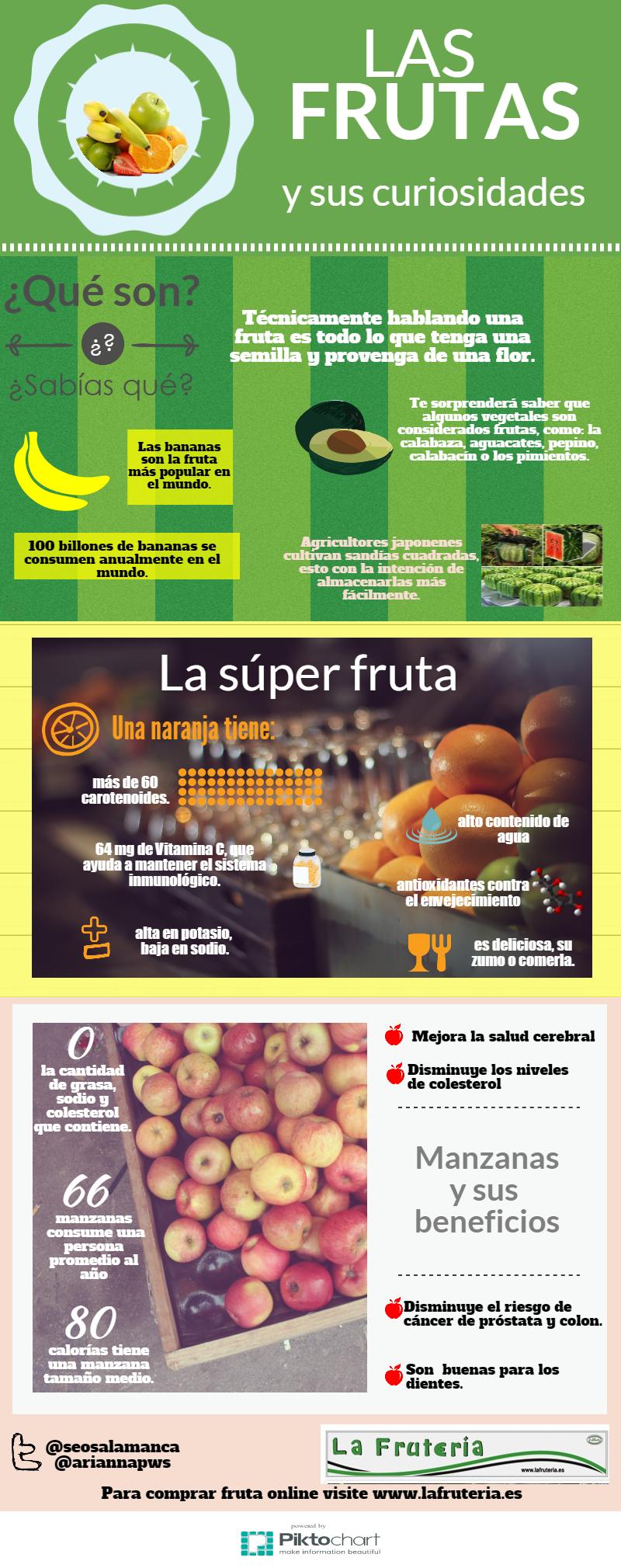 infographie la boutique du marchand de légumes